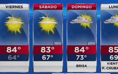 Cielo mayormente despejado y tiempo seco para este viernes en Miami
