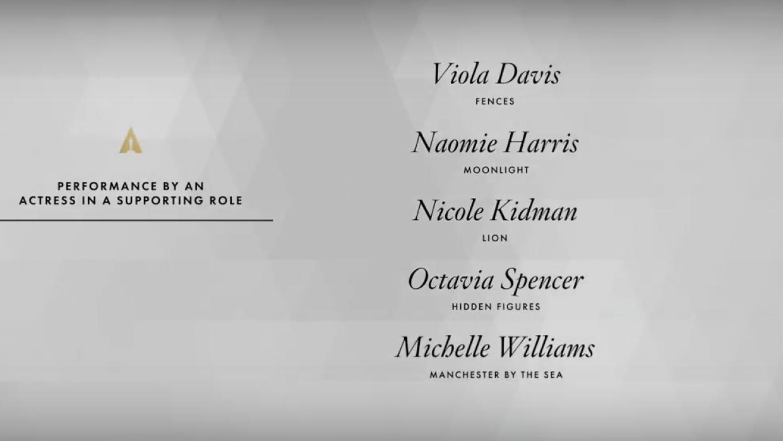 Mejor actriz de reparto Oscars 2017