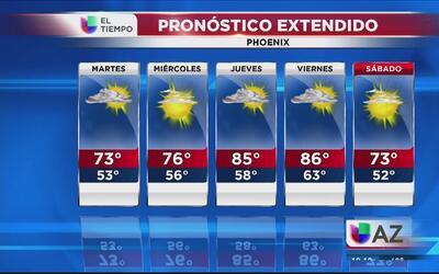Continuarán los días nublados en Phoenix