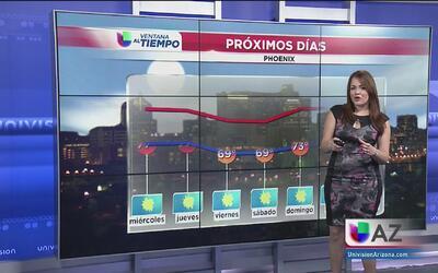 Continúan las altas temperaturas en Phoenix