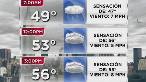 Día lluvioso y con posibilidad de tormentas eléctricas para este viernes...