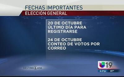 Fechas importantes para elecciones generales