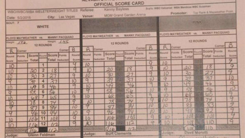 Así calificaron la pelea Mayweather Jr. contra Pacquiao.