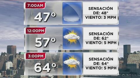 Temperaturas agradables y cielo parcialmente despejado para este jueves...