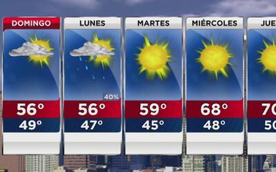 Prepárese para un fresco domingo 26 de febrero en Los Ángeles
