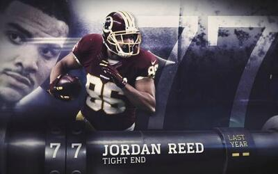 Top 100 Jugadores del 2016: (Lugar 77) TE Jordan Reed