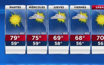Cielo despejado y altas temperaturas para este martes en Los Ángeles