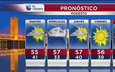 Sacramento tendrá un martes frío y nublado