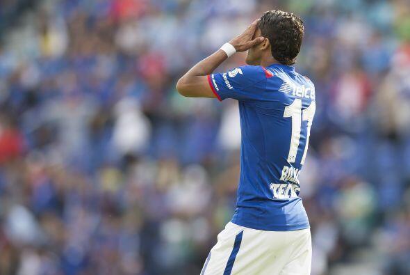 Una derrota del Cruz Azul pondría en peligro sus aspiraciones a liguilla...