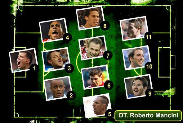 Para iniciar bien la semana, aquí está el Once ideal del fútbol de Europa.