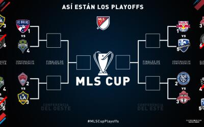 Bracket de Playoffs de la MLS Semifinales de Conferencia
