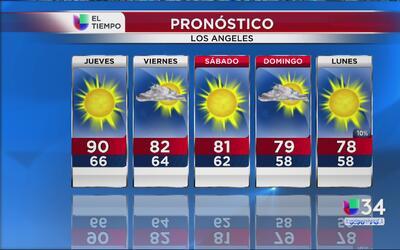 Temperaturas cálidas para Los Ángeles