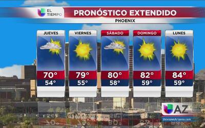 Miércoles soleado en Phoenix