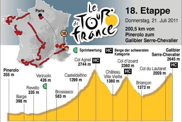 La decimoctava etapa se disputará entre Pinerolo y la cima del Galibier...