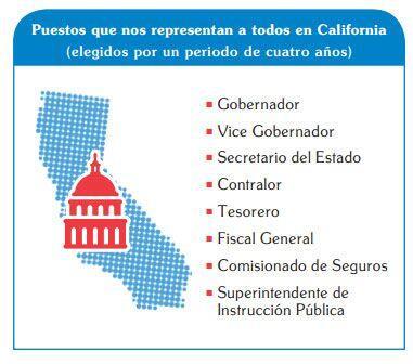 Cargos estatales en juego durante los comisios electorales de 2014. &iqu...