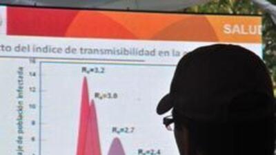 Con el regreso de México a sus actividades normales se prevén pequeños b...