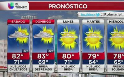 Precipitaciones de lluvia se esperan para este sábado 26 de noviembre en...
