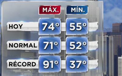 Fuertes vientos y bajas temperaturas para este lunes en Los Ángeles