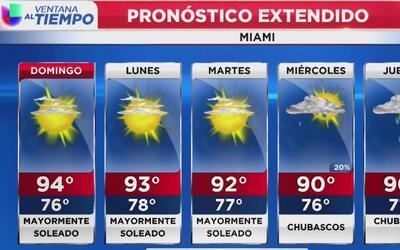 Tiempo seco para este domingo 28 de mayo en el sur de Florida