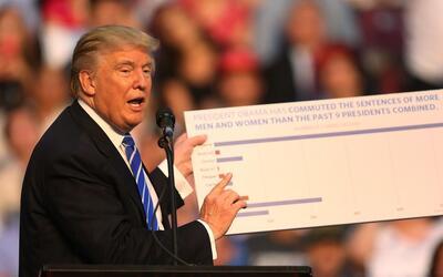 Las miles de empresas que pagan menos impuestos que lo propuesto por Trump
