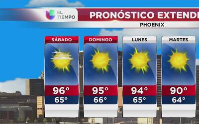 Phoenix registrará el último fin de semana de invierno con altas tempera...