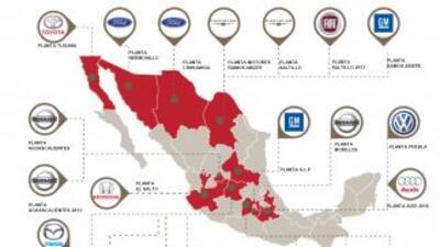Plantas de vehículos ligeros en México
