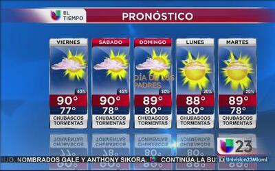 Condiciones del Tiempo: 13 de junio