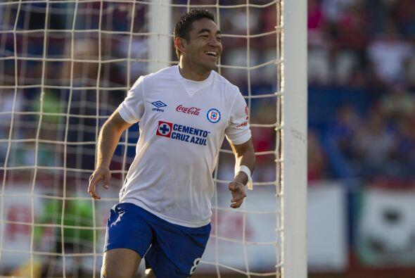 Marco Fabián: Si la idea de Chivas para que marco Fabián volviera a enco...