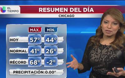 Ingresará frente frío y descenderán las temperaturas en Chicago