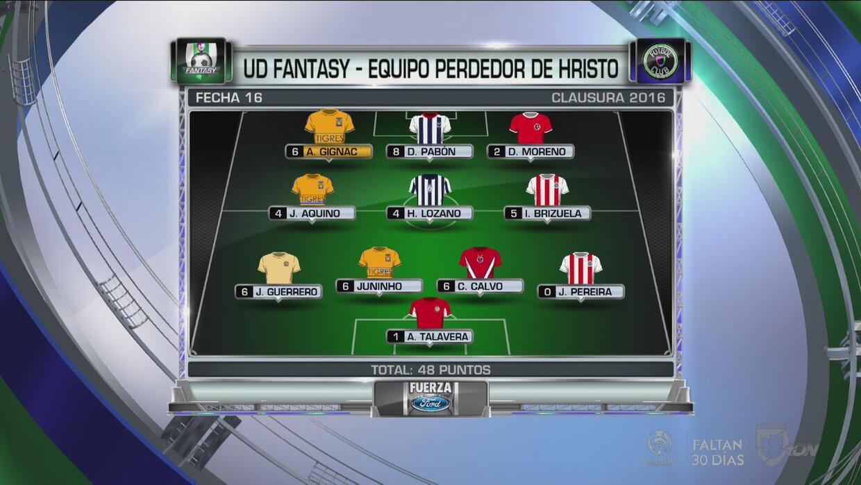 Hristo tuvo el equipo perdedor en la Fecha 16 de la Liga Fútbol Club en...