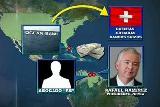 Una disputa judicial en Miami puso al descubierto las actividades sospec...