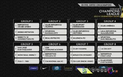 Se definieron los grupos de la Liga de Campeones de CONCACAF 2013-2014