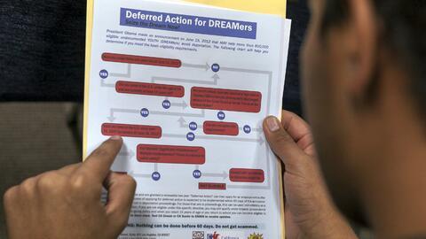 Jóvenes amparados bajo DACA desisten de recibir asistencia médica públic...
