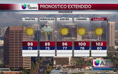 El tiempo: semana ligeramente nublada en Phoenix