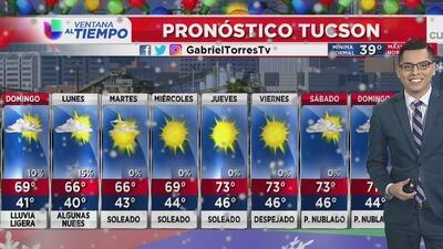 Se esperan lluvias ligeras para este domingo en Arizona