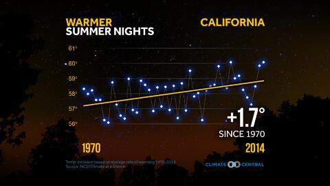Ola de Calor california.jpg