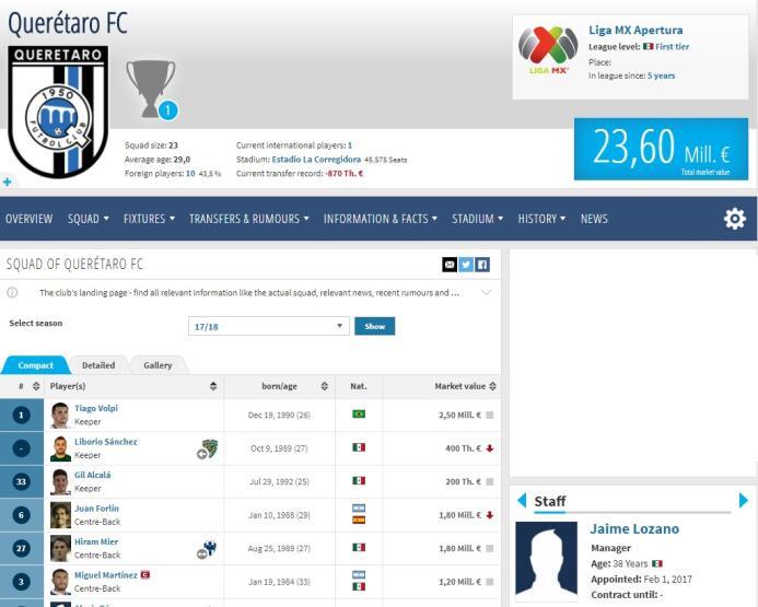 Nosotros los pobres: plantillas de la Liga MX más baratas que Neymar 15.jpg