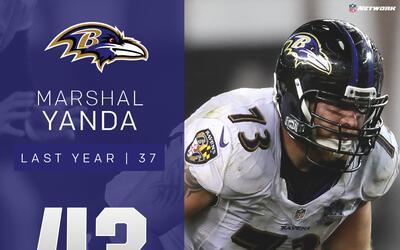 #43: Marshal Yanda (G, Ravens) | Top 100 Jugadores 2017