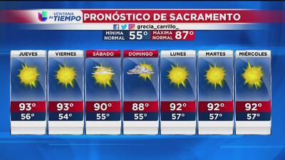 El calor está de vuelta en Sacramento