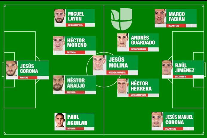 México paró de sufrir en Concacaf con estas 13 alineaciones 5canada.jpg