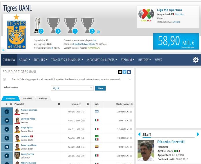 Nosotros los pobres: plantillas de la Liga MX más baratas que Neymar 2.jpg