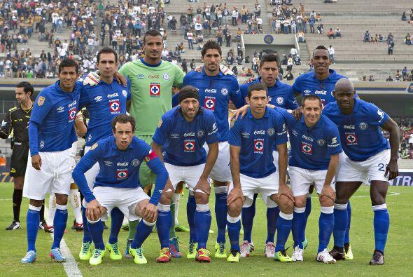 """-Derrotaron 3 """" 0 a Cruz Azul Hidalgo en duelo de preparación el pasado..."""