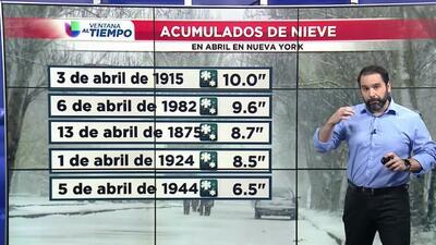 El pronóstico para Nueva York, que vivió la nevada más intensa en un mes de abril desde 1944