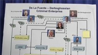 Arrestos de prominentes conocidos