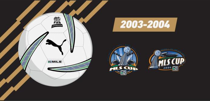 Del 1996 al 2017, estos son los balones con los que se han jugado las fi...