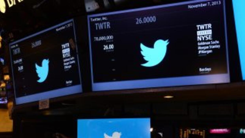 El interés por las acciones de Twitter esta fundamentado en los ingresos...
