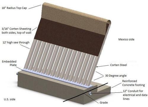 Presentado por una compañia de Minnesota que sería fabricado con barras...