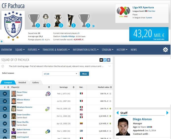 Nosotros los pobres: plantillas de la Liga MX más baratas que Neymar 7.jpg