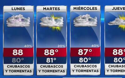 Cielo nublado y probabilidad de tormentas para este lunes en Miami