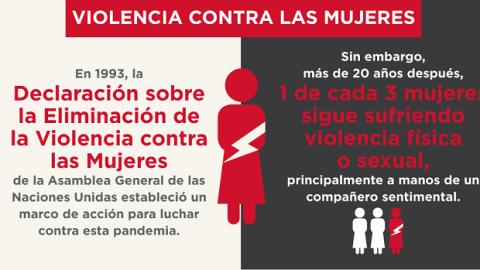 ONU Mujeres, la entidad de la ONU para la Igualdad de Género y el Empode...